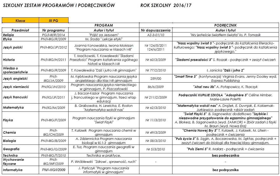 zestaw_podrecznikow_III_PG_2016_2017
