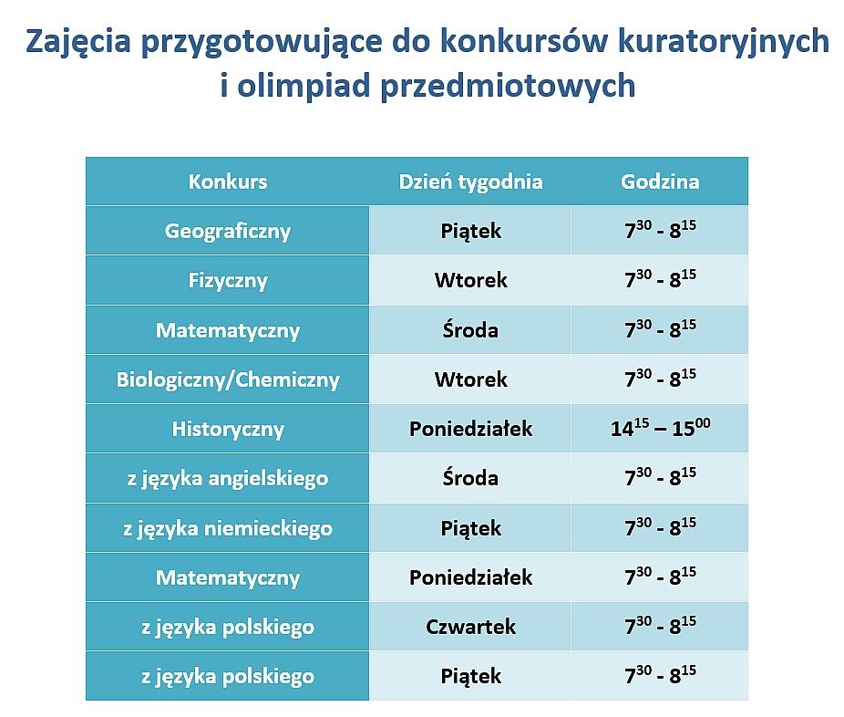 zajecia_do_konkursow