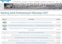 Ranking_Warszawa