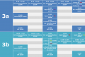 Klasa_3a-3b_tymczasowy_plan_lekcji_od_17_04_2020
