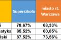 wyniki_8_klasy_1