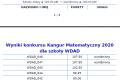 wyniki_kangura_3