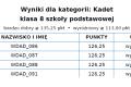 wyniki_kangura_7