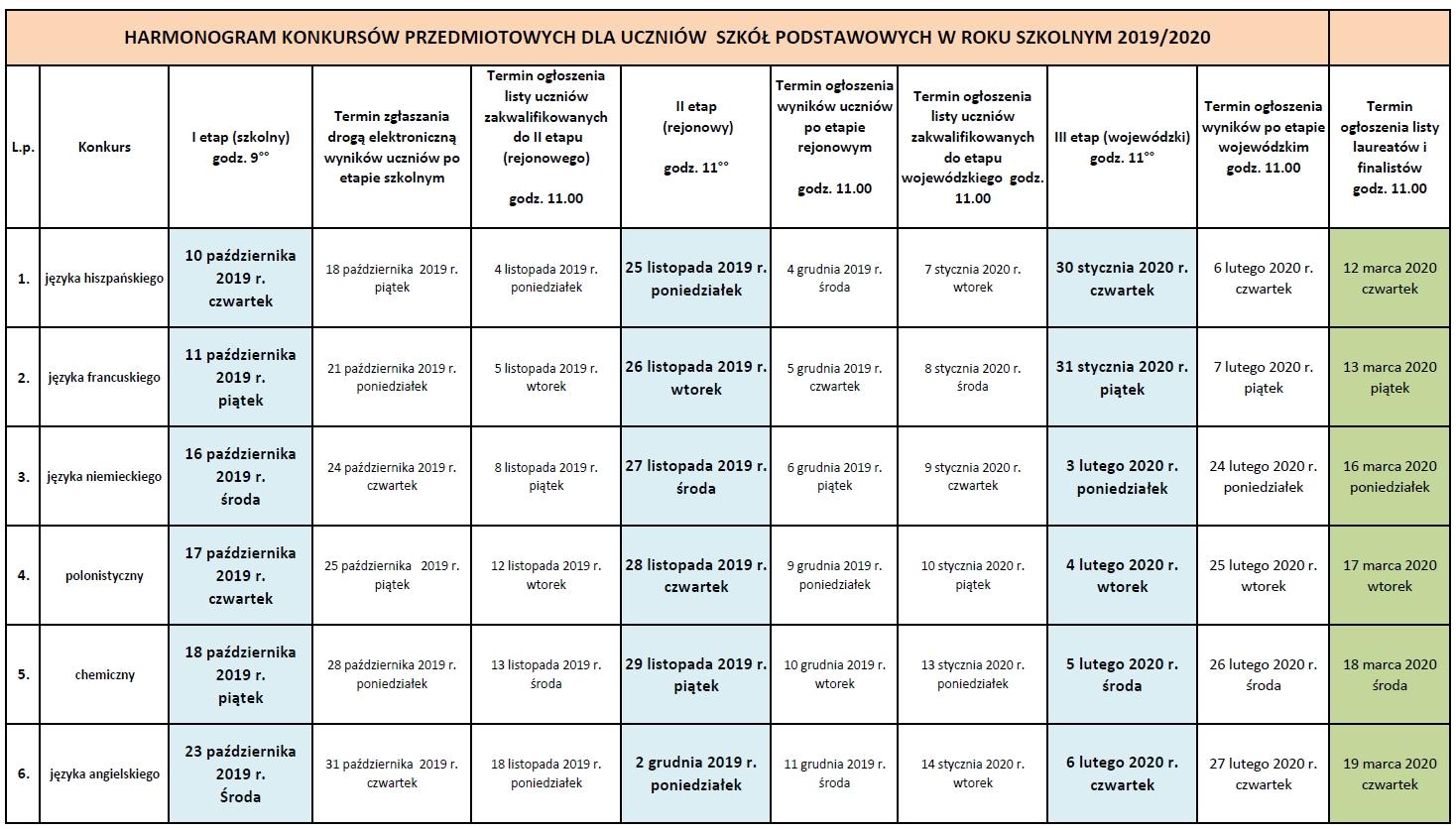 harmonogram_konkursow_kuratoryjnych_2019_2020_1