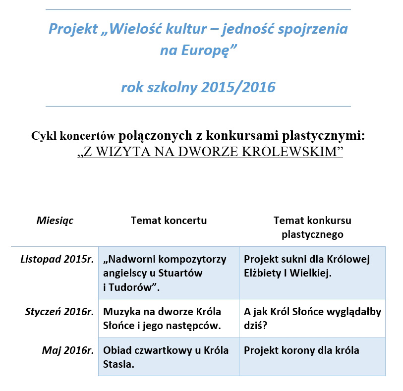 projekt_wielosc_kultur_2015