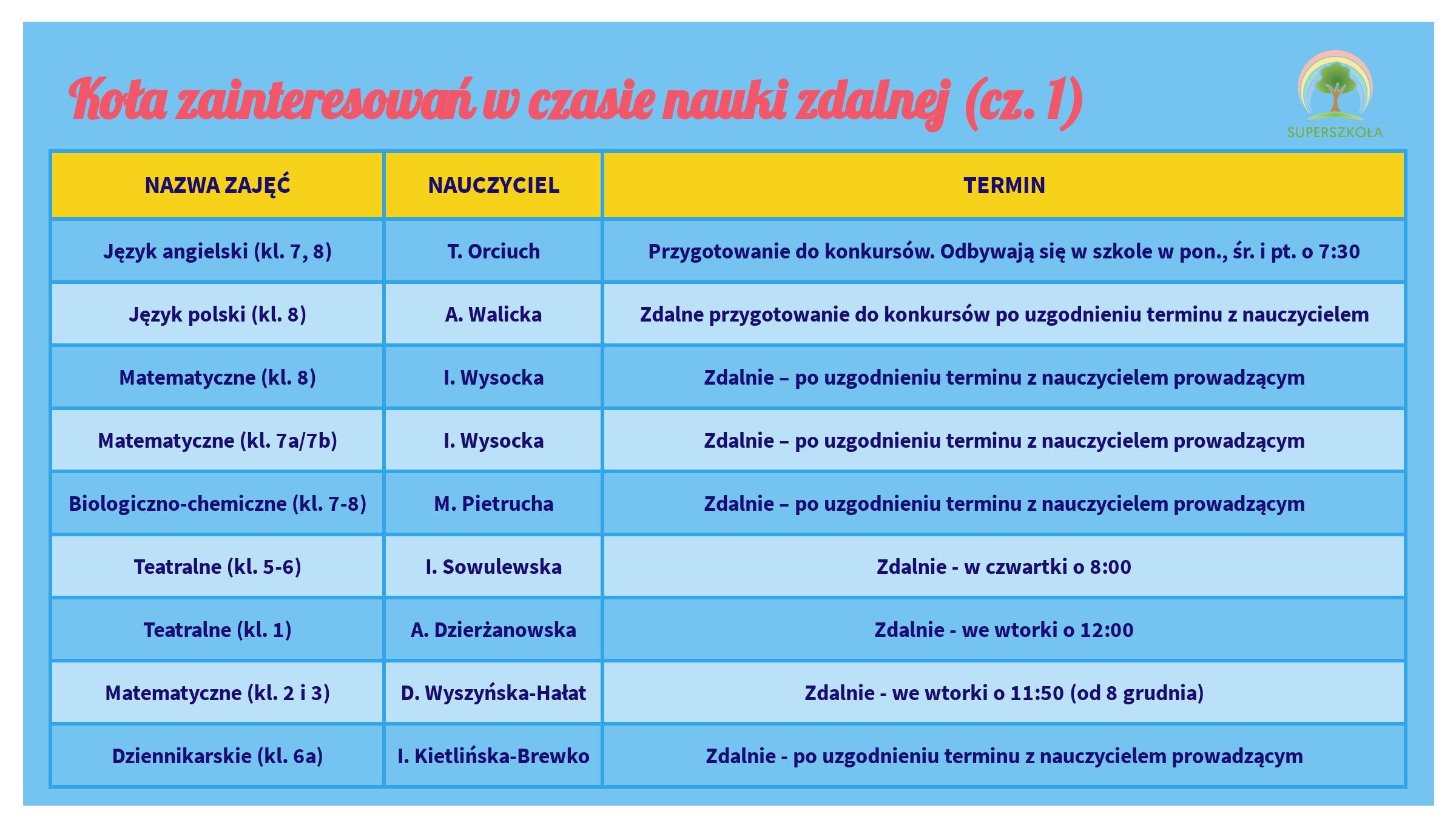 Zdalne_kolka_wyrownawcze_1