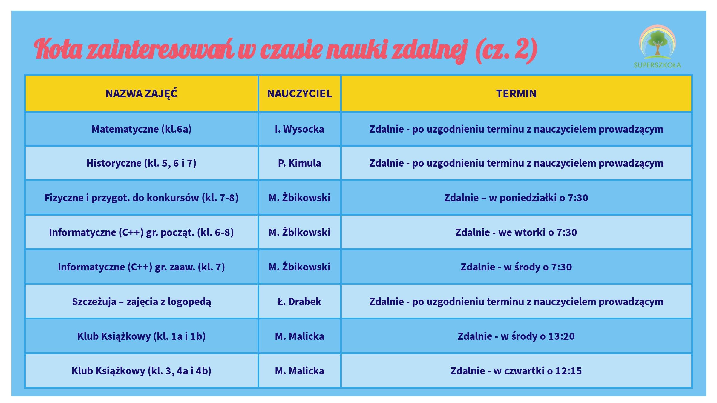 Zdalne_kolka_wyrownawcze_2