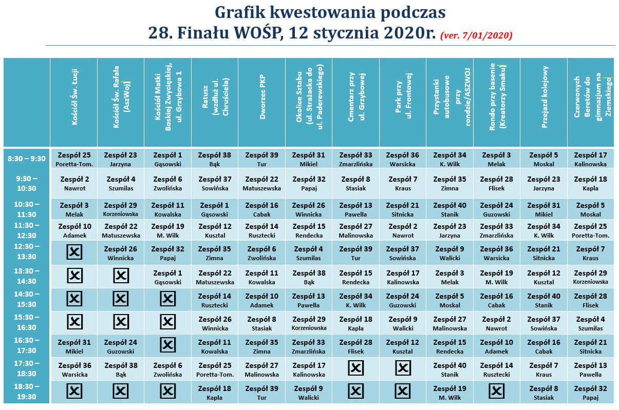 grafik_kwestowania_wosp_2020