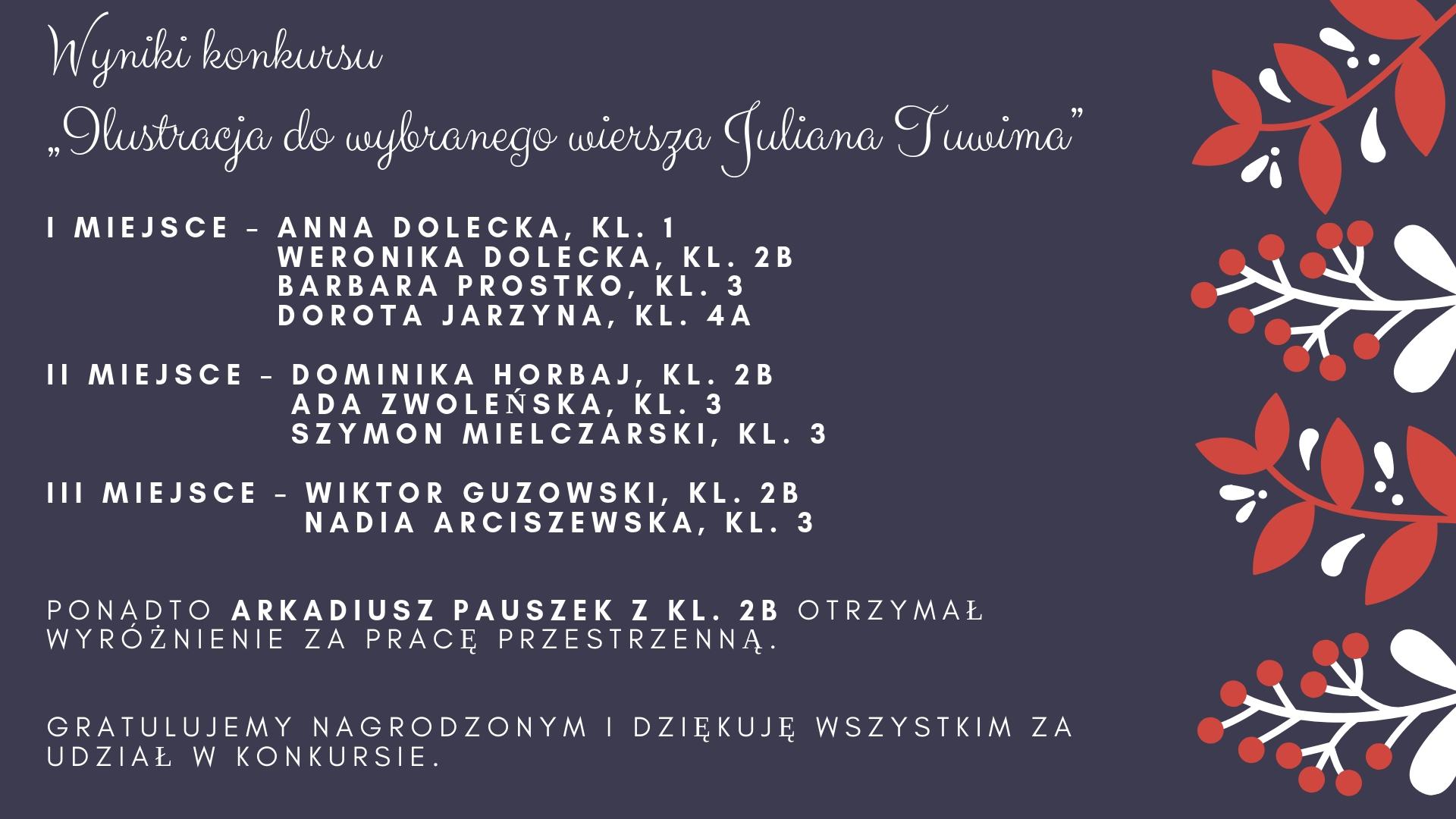 Wyniki konkursu Juliana Tuwima