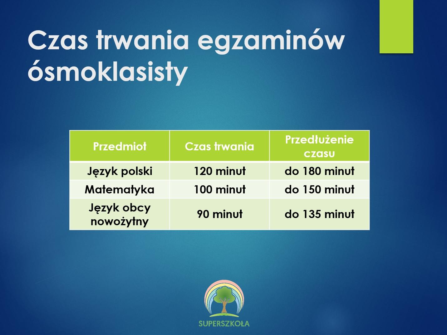 egzamin_osmoklasisty_2020_5