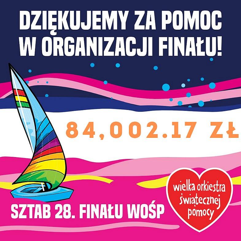 WOSP_2020_rezultat