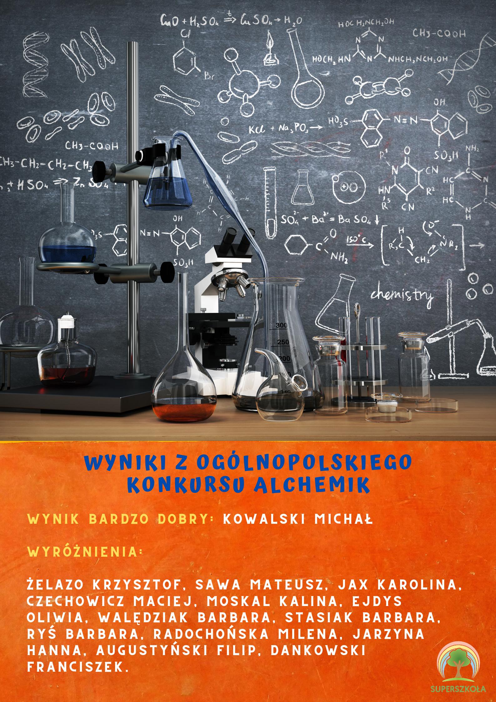 Alchemik_wyniki_2020