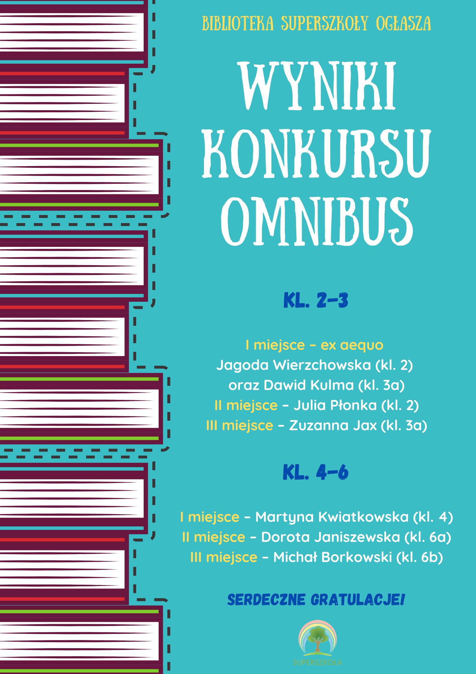 Wyniki_konkursu_Omnibus_2020