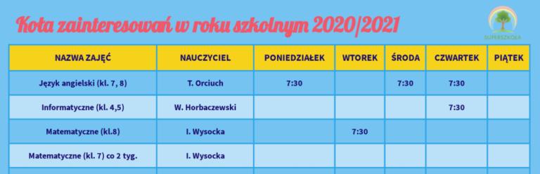 zajecia_dodatkowe_feat