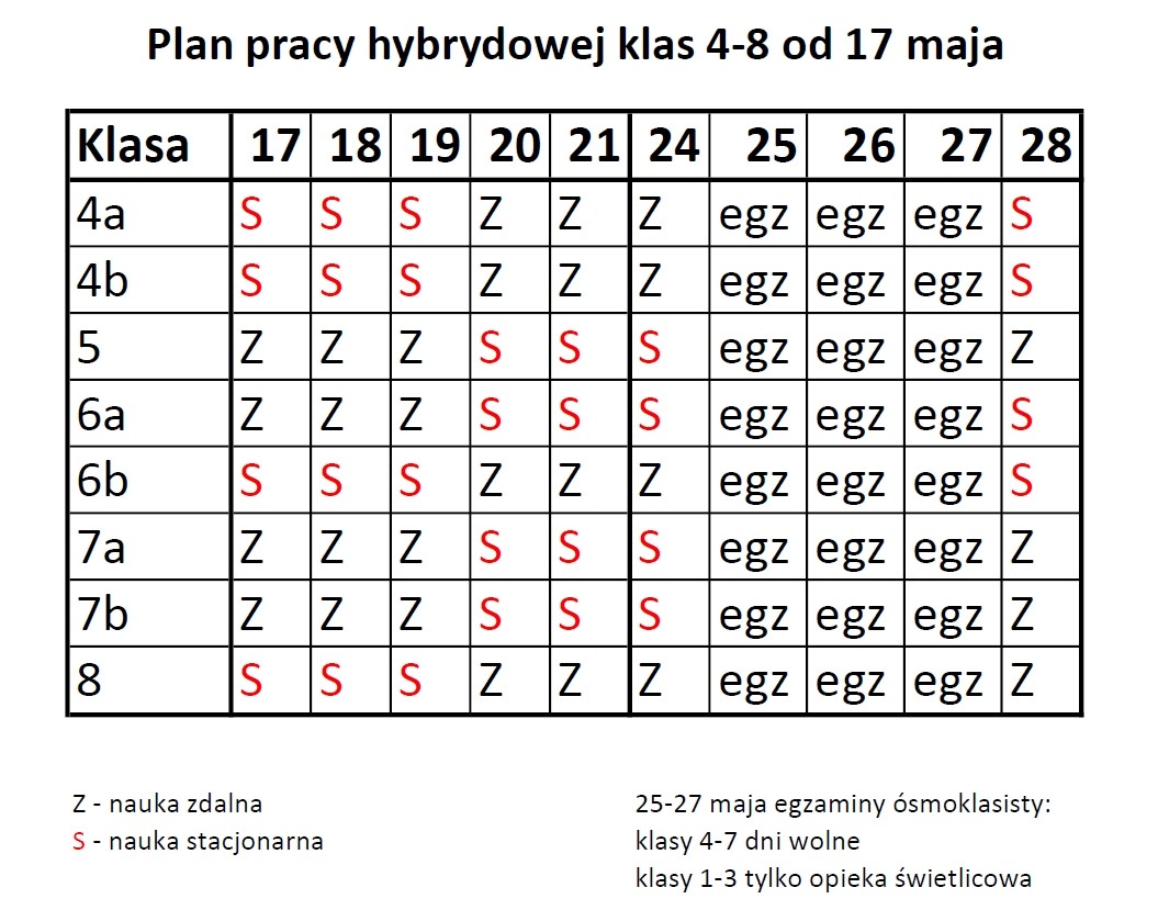 plan_pracy_hybrydowej_4-8_od_17-maja